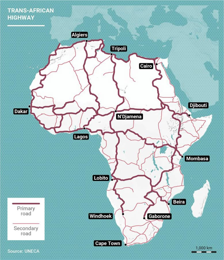 Trans-african highway network