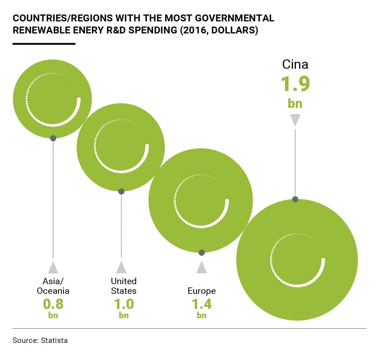 china-green-energy-investment_03